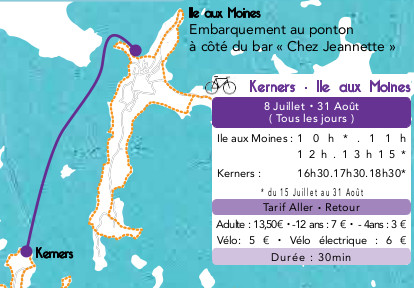 /traversee-ile-aux-moines-kerners